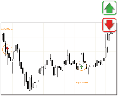 Spread trading signals