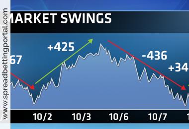 Trading Volatile Markets