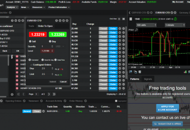 InterTrader Trading Platform