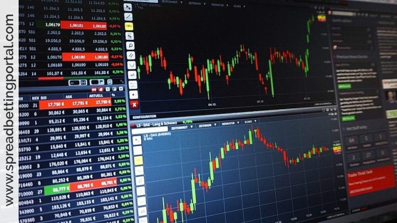 Trading Shares