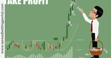Take Profit Stop Loss