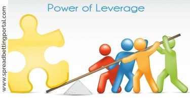 Power of Leverage