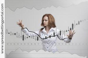 Trading Arbitrage