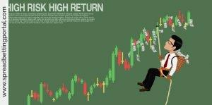 High Risk = High Returns