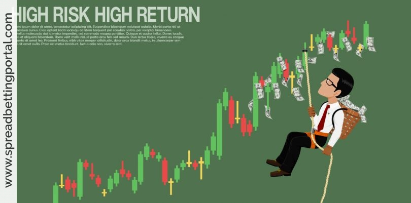 High Risk = High Returns