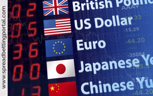 Trading Forex Pairs