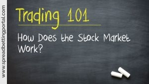 What is the Stock Market?